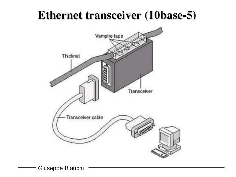 birth of ethernet may 22  1973  ethernet memo