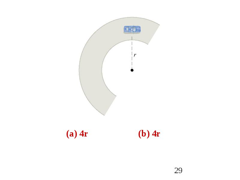 C uniform Circular Motion Example 1: a tire-Balancing Machine