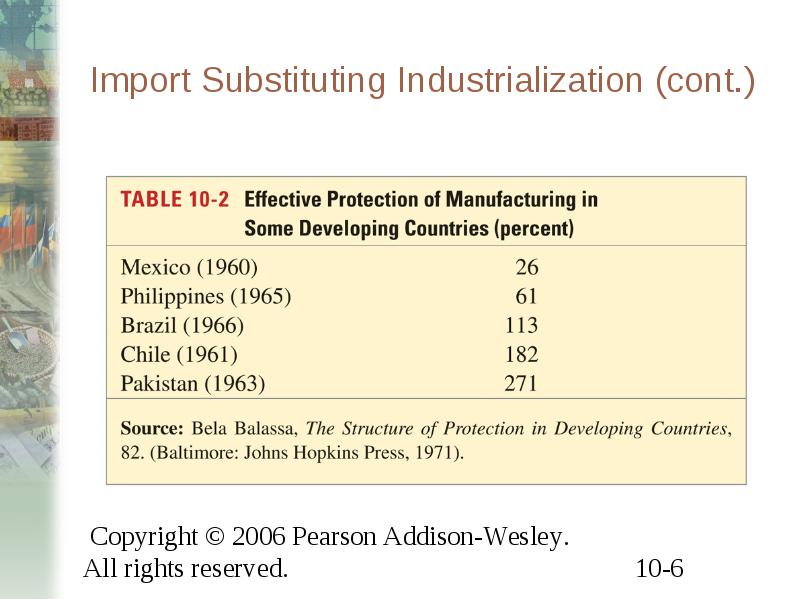 import substitution industrialization definition