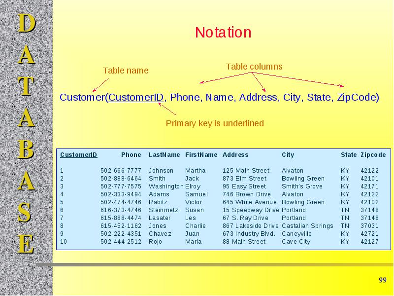 Drag the CustomerID column from the Customer table and drop it on