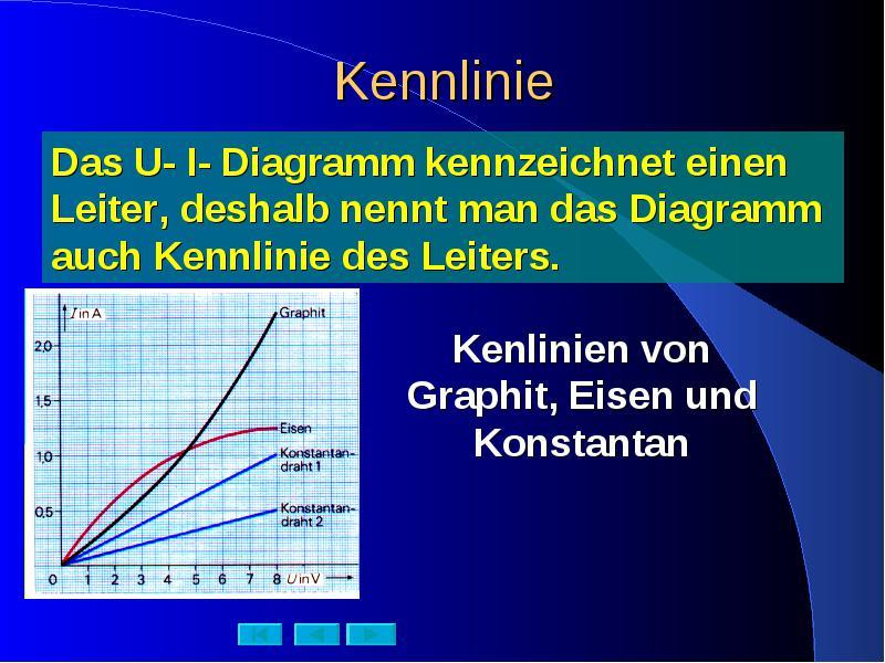 Erfreut Widerstandsdiagramm Zeitgenössisch - Der Schaltplan - greigo.com