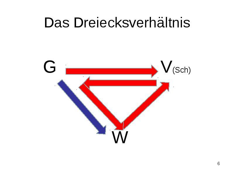 G v(Sch) g v(Sch) W g v(Sch)