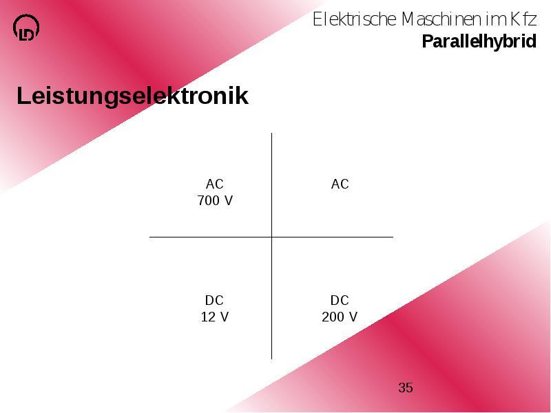 Wunderbar Hausautomatisierungsdiagramm Zeitgenössisch - Elektrische ...