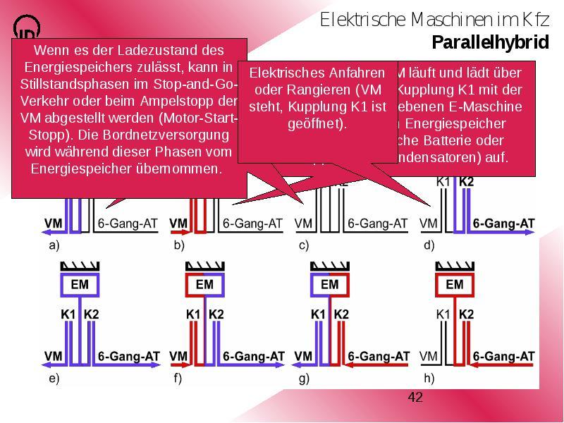 Erfreut Elektrisches Grundwissen Fotos - Der Schaltplan - greigo.com