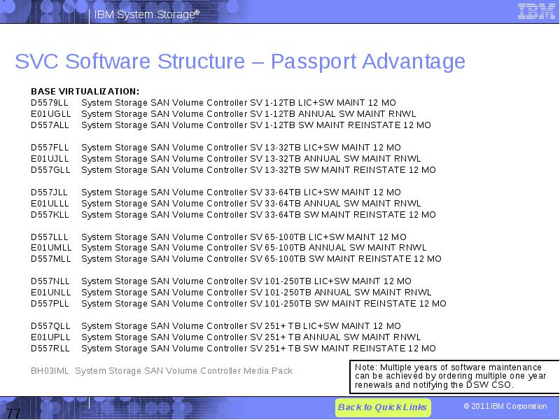 Ibm Passport Advantage