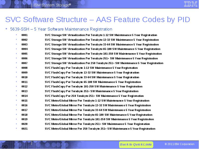 SVC Software Structure – AAS Feature Codes by PID - Ibm