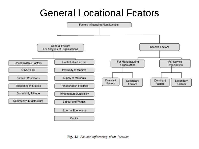 external factors that influence intel ireland Pest analysis is an analysis of the political, economic, social and technological factors in the external environment of an organization, which can affect its activities and performance.
