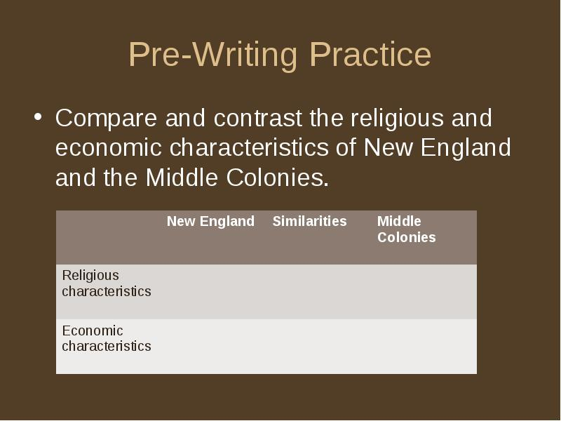 characteristics of middle colonies