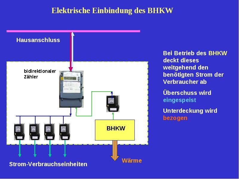 Niedlich Elektrisches Diagramm Der Hausverdrahtung Fotos - Der ...