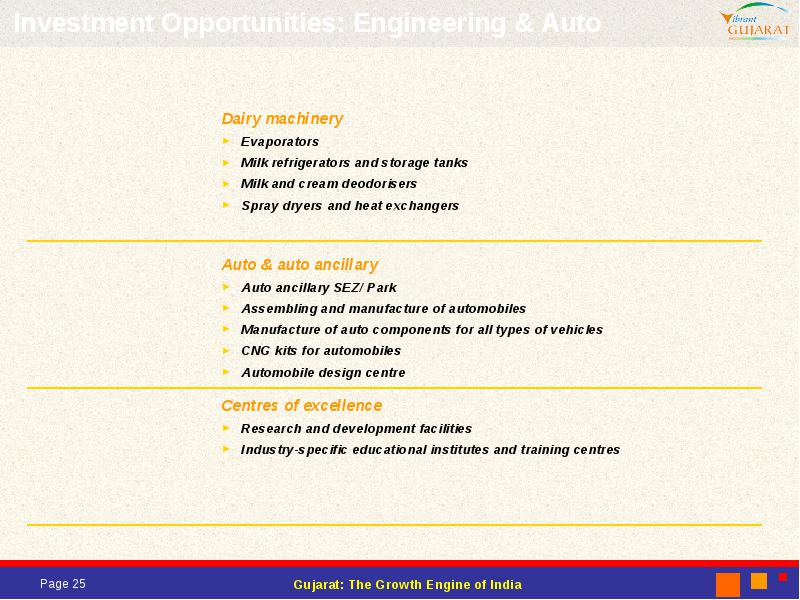 Cng Training Courses In India