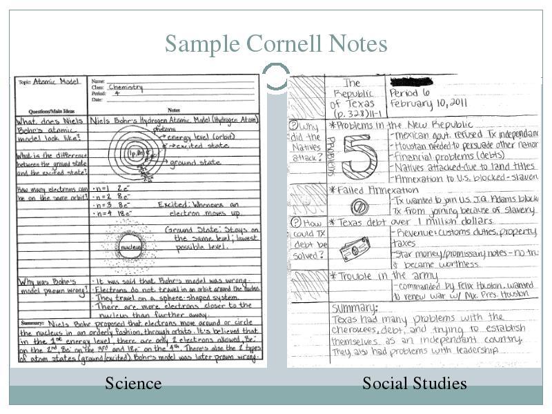 problem of students essay topics list