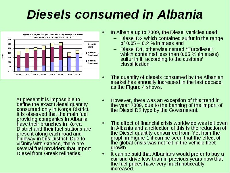 The impact of Diesel quality on the Particulate Matter content in