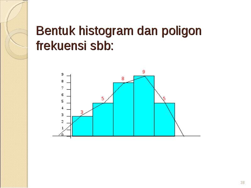 Untuk memperoleh data statistika maka data yang telah dikumpulkan dostlaringiz bilan baham ccuart Gallery