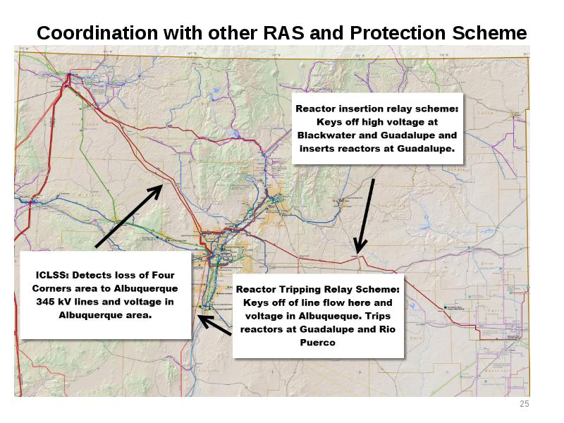Wide Area Protection Scheme (waps)
